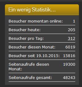 Live-Statistik