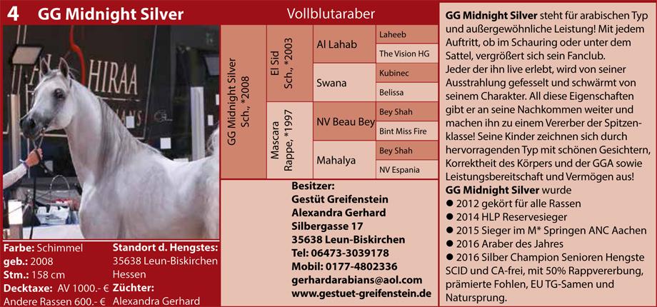 Gestüt Greifenstein