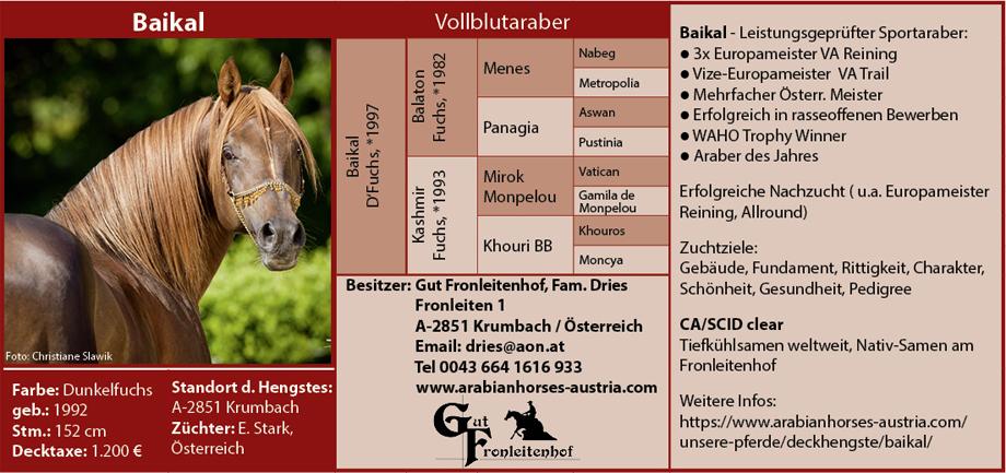 Gut Fronleitenhof - Familie Dries