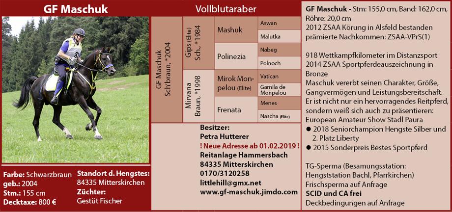 Petra Hutterer - GF Maschuk
